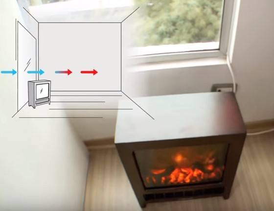 calefactores de aire y baño