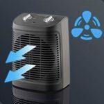 comprar calefactor de aire Rowenta SO2320F2